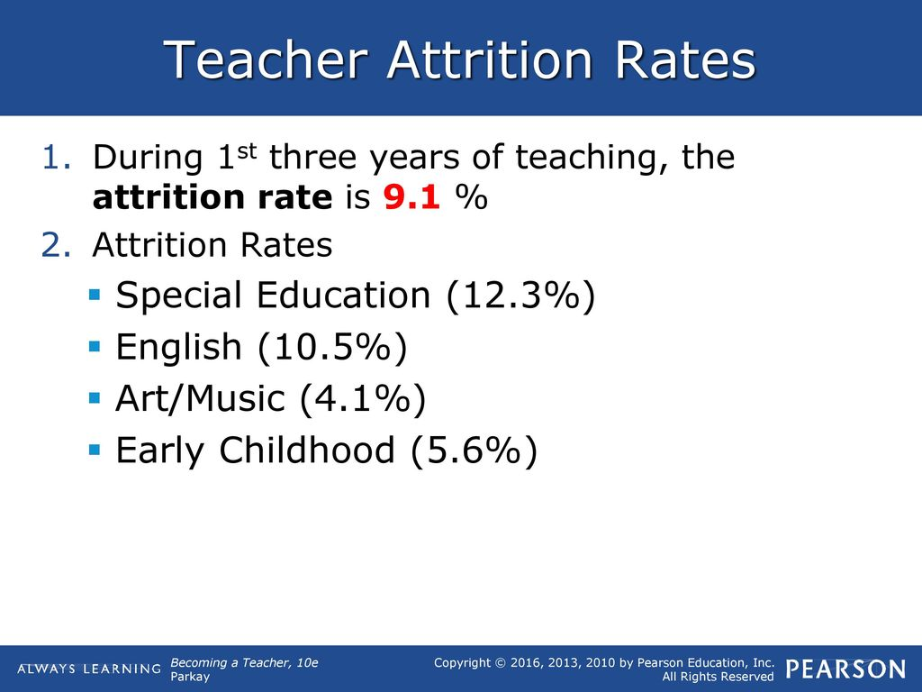 attrition rate of online learning Distance education is being hailed as the next best thing to sliced bread but is it really many problems exist with distance-delivered courses everything from course development and management to the student not being adequately prepared are problematic and result in high attrition rates in.