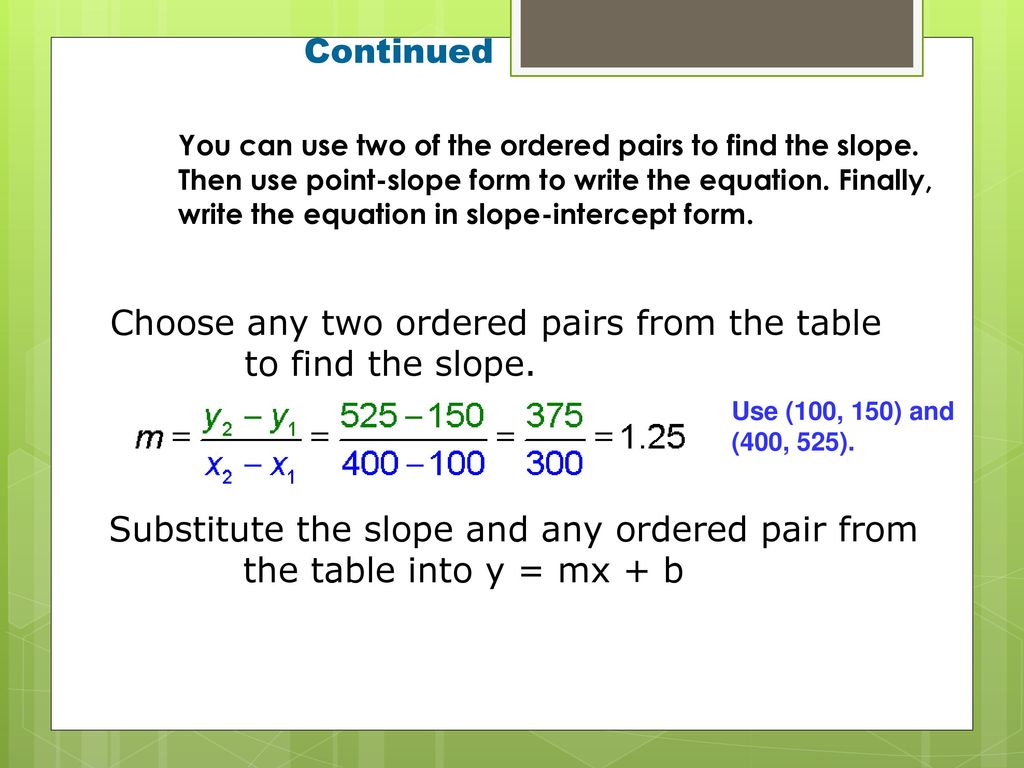 Objective students will understand how to write and solve real world choose any two ordered pairs from the table to find the slope falaconquin