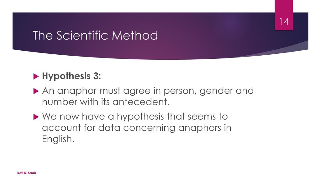 The Scientific Method Hypothesis 3: