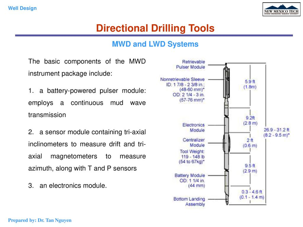 Directional+Drilling+Tools chapter 4 directional & horizontal drilling ppt download