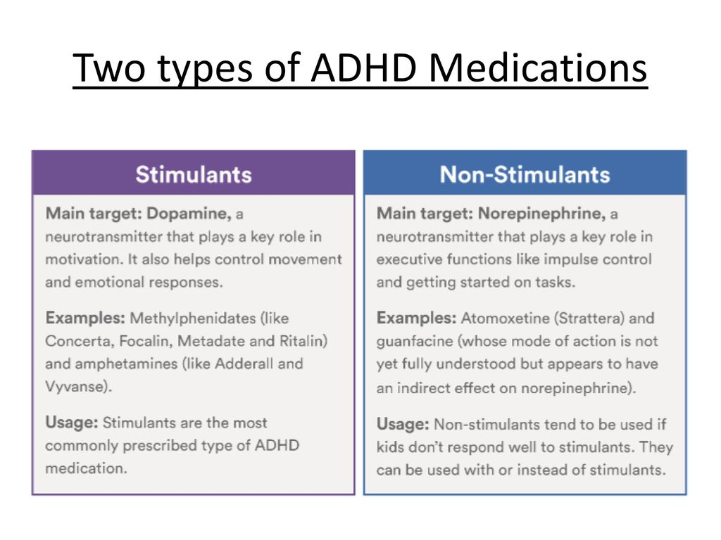 how to get prescribed adhd medication