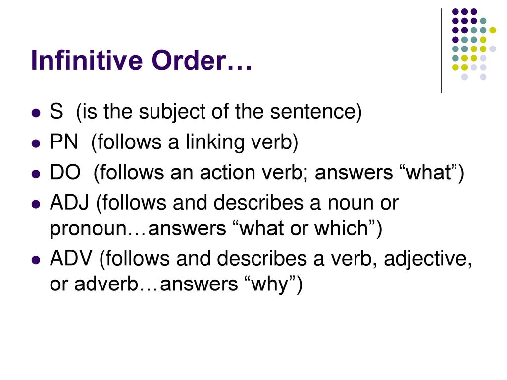 how to use as follows in a sentence