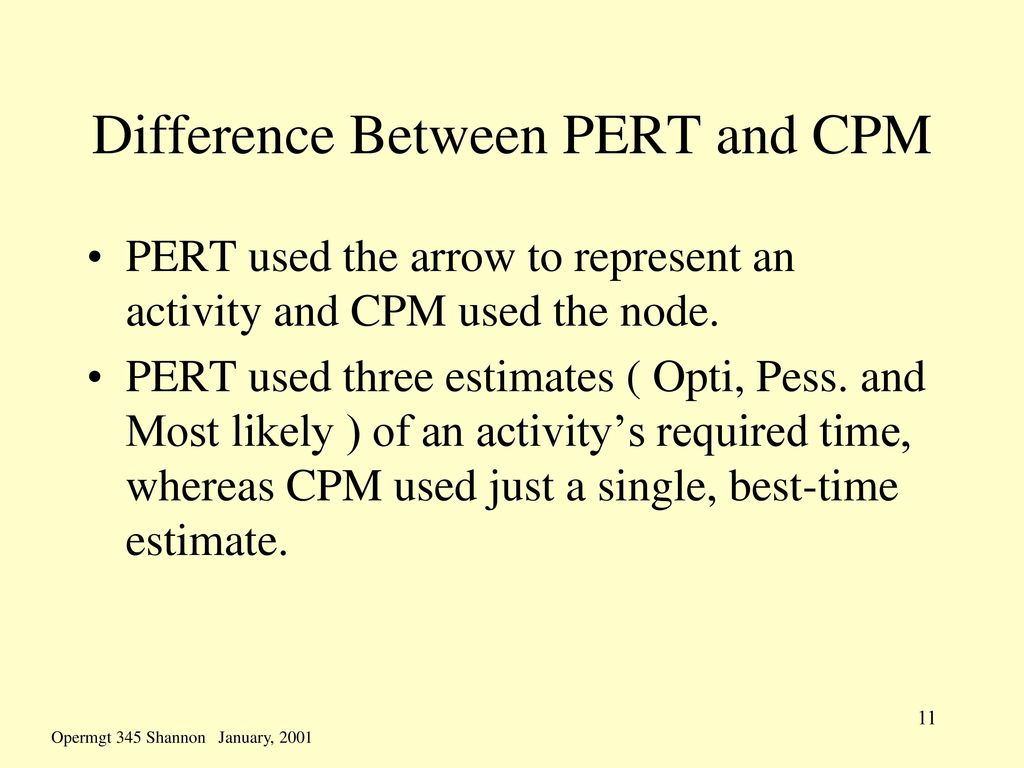 Scheduling scheduling is the process of converting a project difference between pert and cpm nvjuhfo Gallery