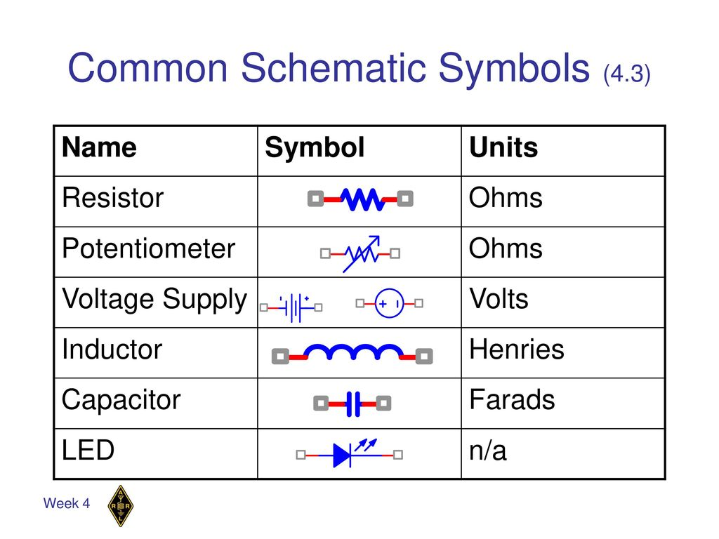 Perfect Common Electrical Symbols Photos - Wiring Diagram Ideas ...