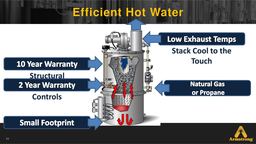 Industrial hot water systems ppt video online download for Efficient hot water systems