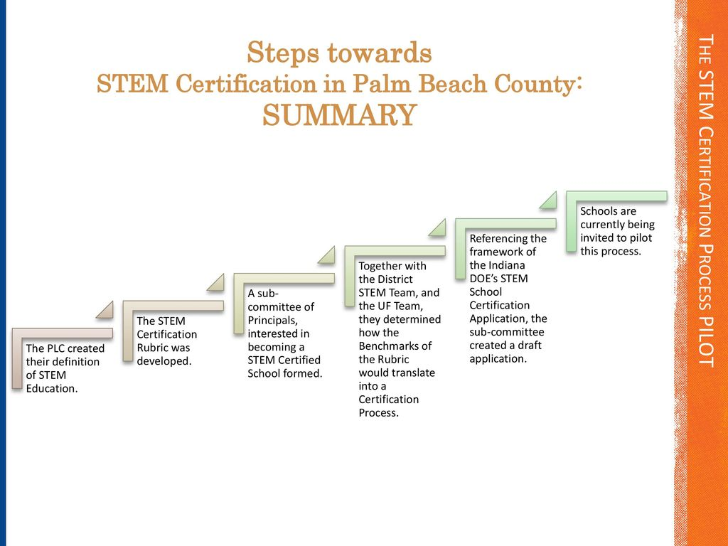 A productive partnership ppt download the stem certification process pilot xflitez Image collections