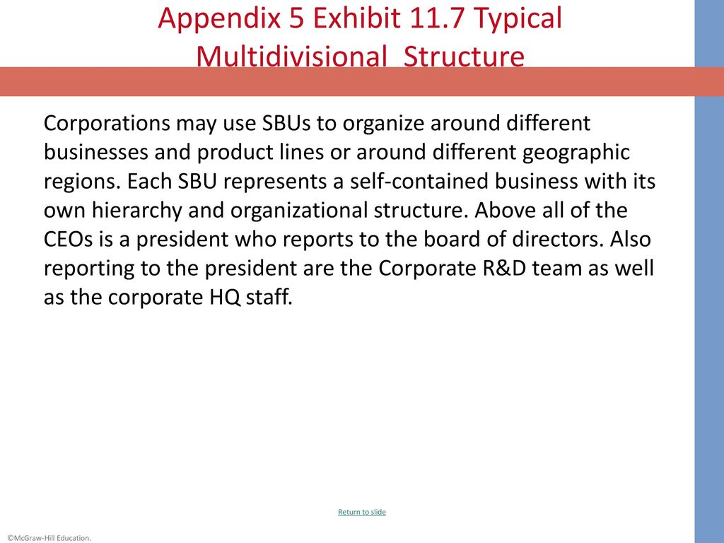 a look at a typical corporate structure and strategic business unit sbus
