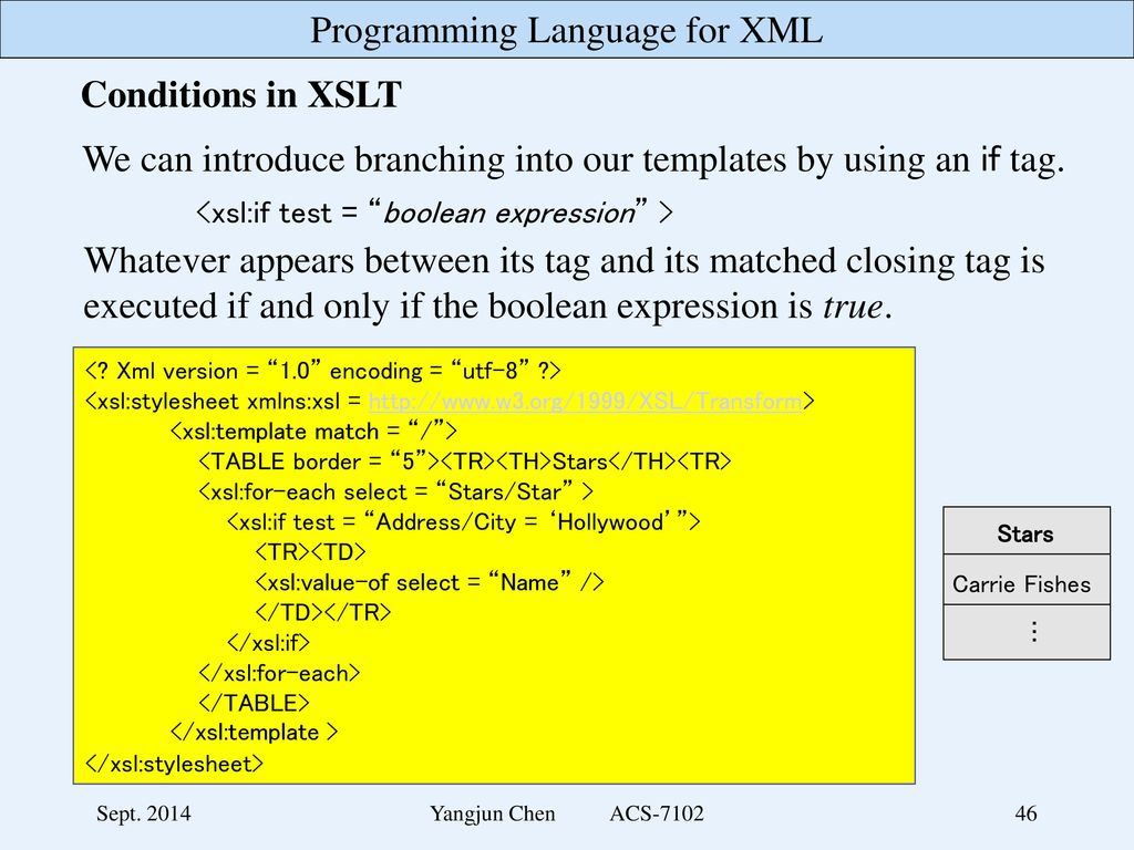 Programming Languages for XML - ppt download