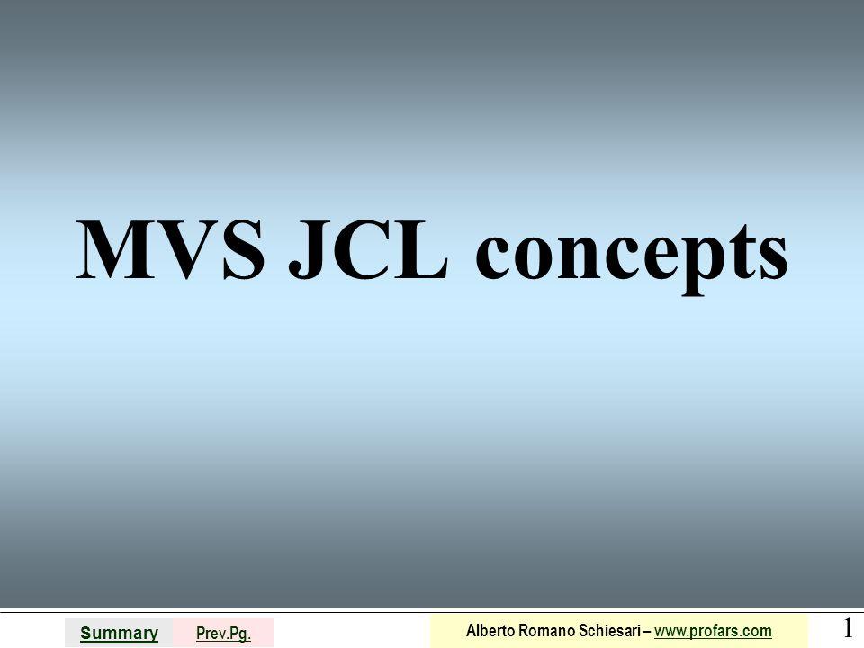 MVS JCL concepts