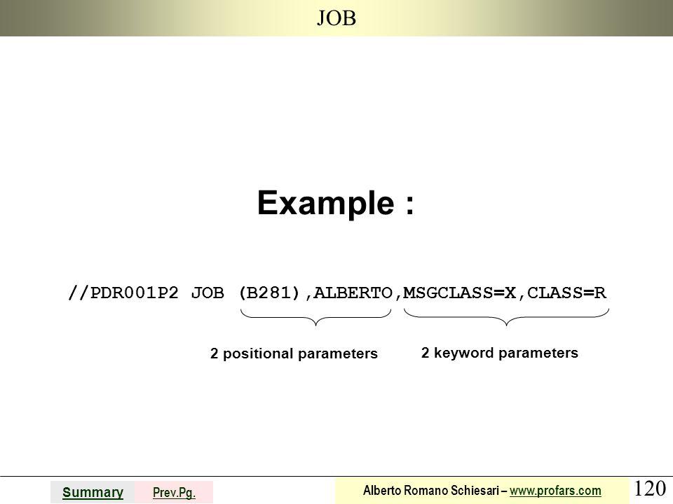 Example : //PDR001P2 JOB (B281),ALBERTO,MSGCLASS=X,CLASS=R