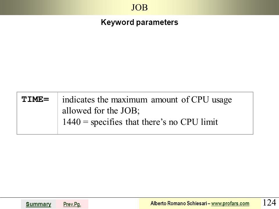 indicates the maximum amount of CPU usage allowed for the JOB;
