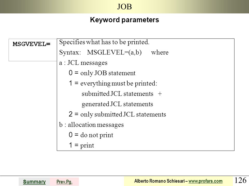JOB Keyword parameters MSGVEVEL= Specifies what has to be printed.