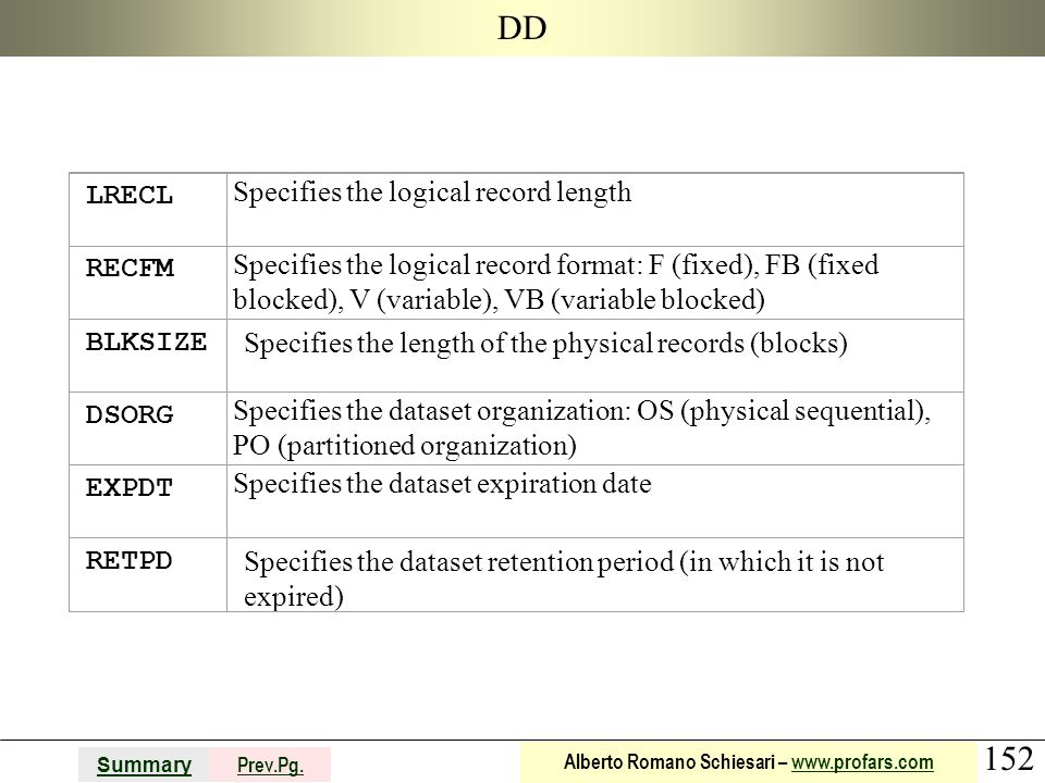 DD LRECL Specifies the logical record length RECFM