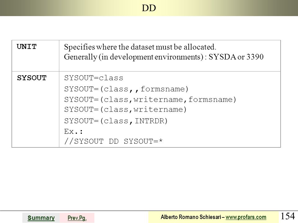 DD UNIT Specifies where the dataset must be allocated.