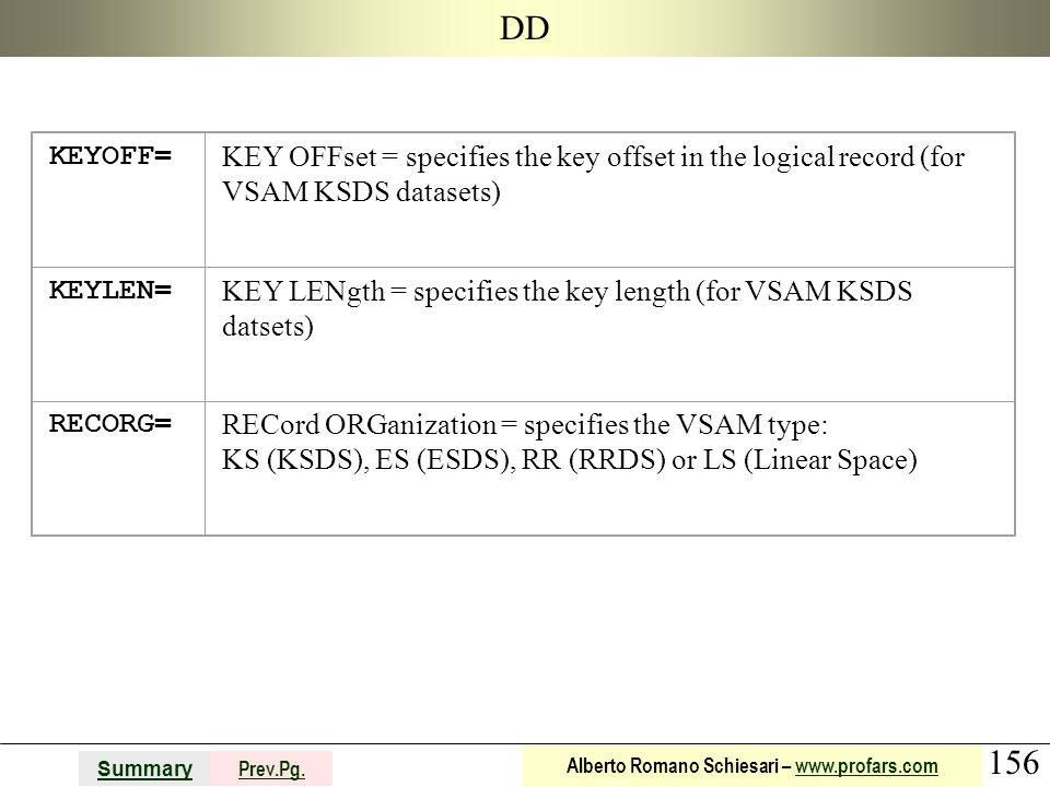 DD KEYOFF= KEY OFFset = specifies the key offset in the logical record (for VSAM KSDS datasets) KEYLEN=
