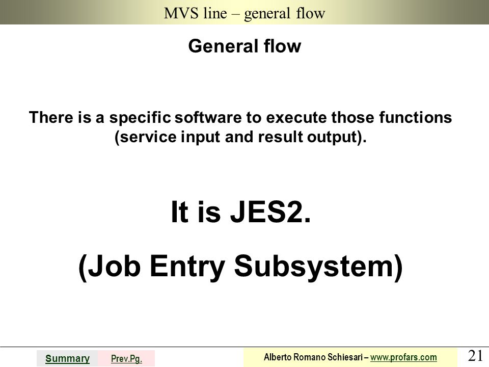 It is JES2. (Job Entry Subsystem)