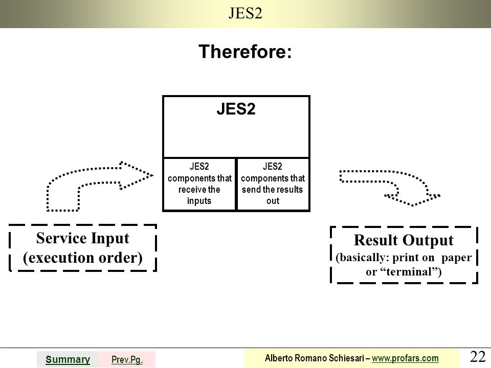 Therefore: JES2 JES2 Service Input (execution order) Result Output