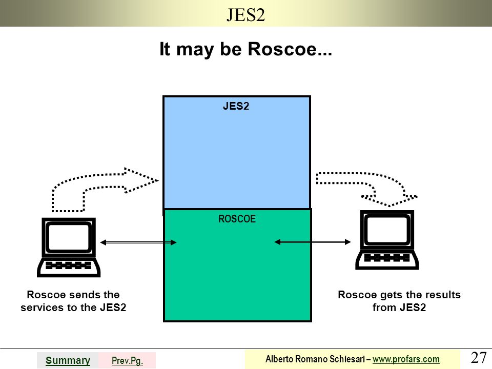   JES2 It may be Roscoe... JES2 ROSCOE
