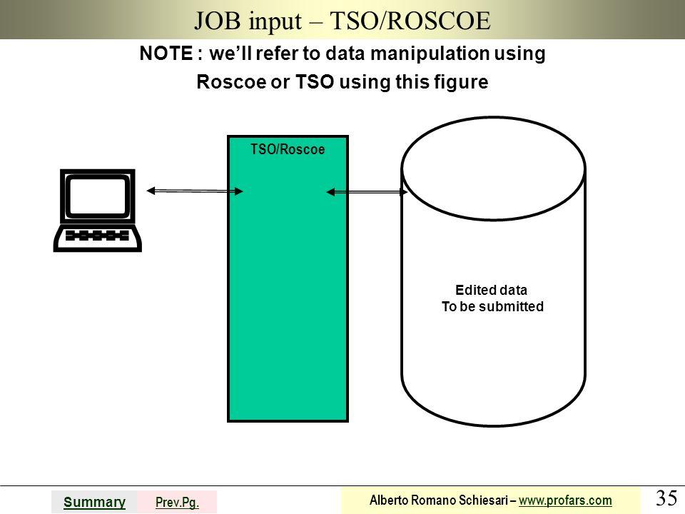 JOB input – TSO/ROSCOE