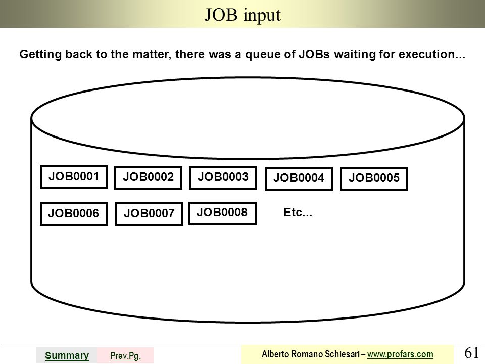 JOB input Getting back to the matter, there was a queue of JOBs waiting for execution... JOB0001. JOB0002.
