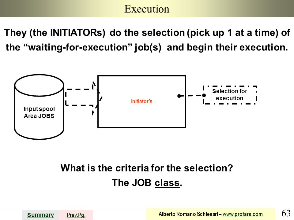 Execution They (the INITIATORs) do the selection (pick up 1 at a time) of the waiting-for-execution job(s) and begin their execution.
