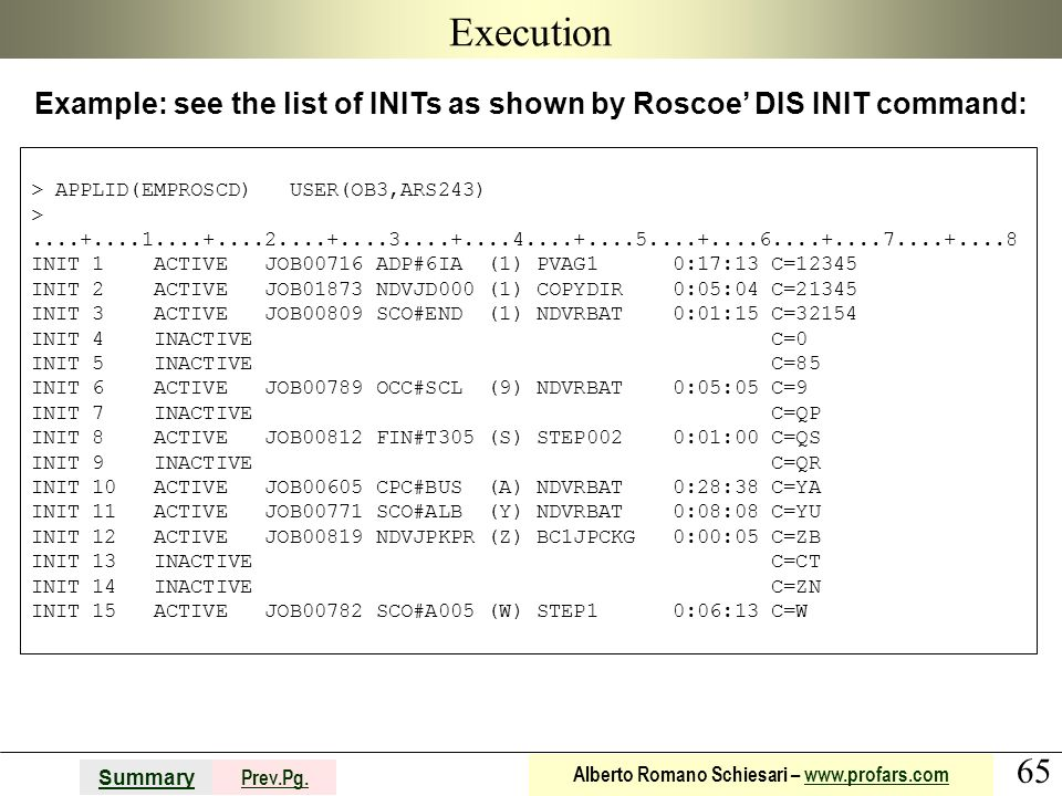 Example: see the list of INITs as shown by Roscoe' DIS INIT command: