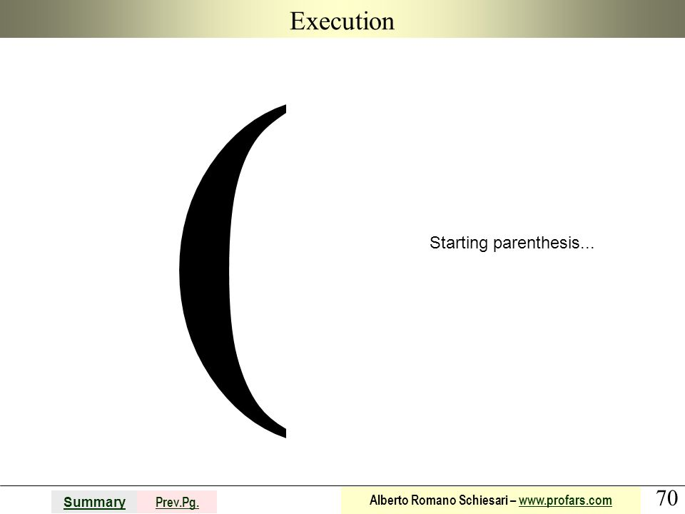 Execution ( Starting parenthesis...