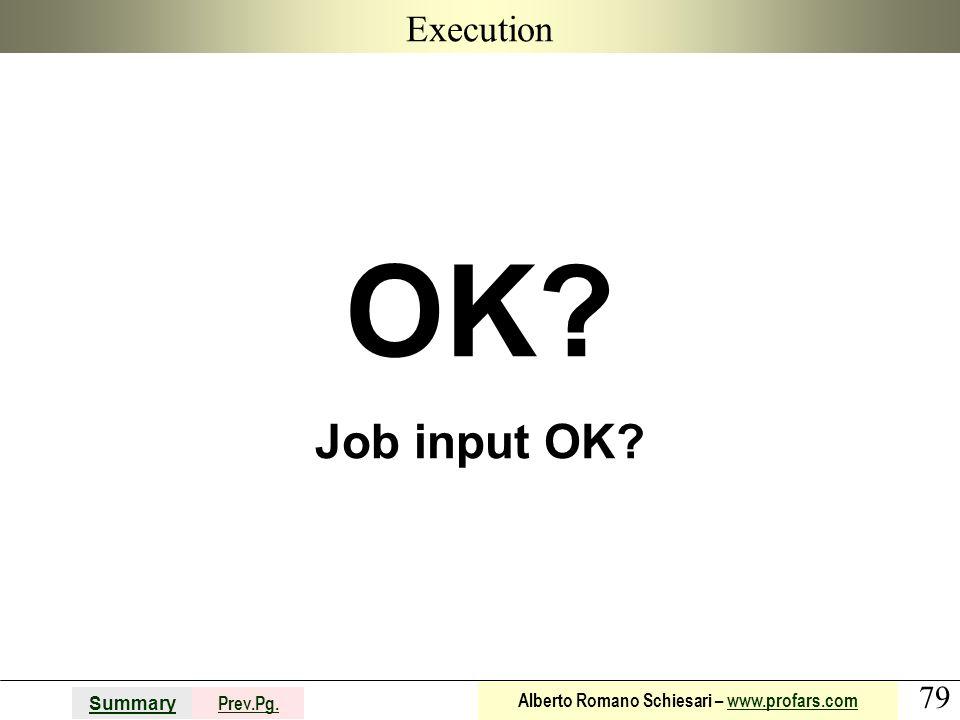 Execution OK Job input OK