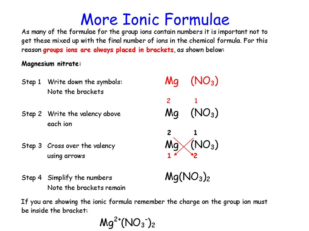 Phosphorus ion symbol image collections symbol and sign ideas s4 chemistry the mole revision ppt download 33 more ionic formulae buycottarizona biocorpaavc