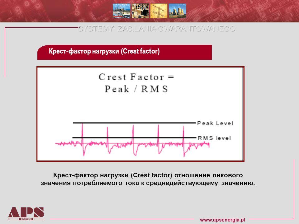 Крест-фактор нагрузки (Crest factor)