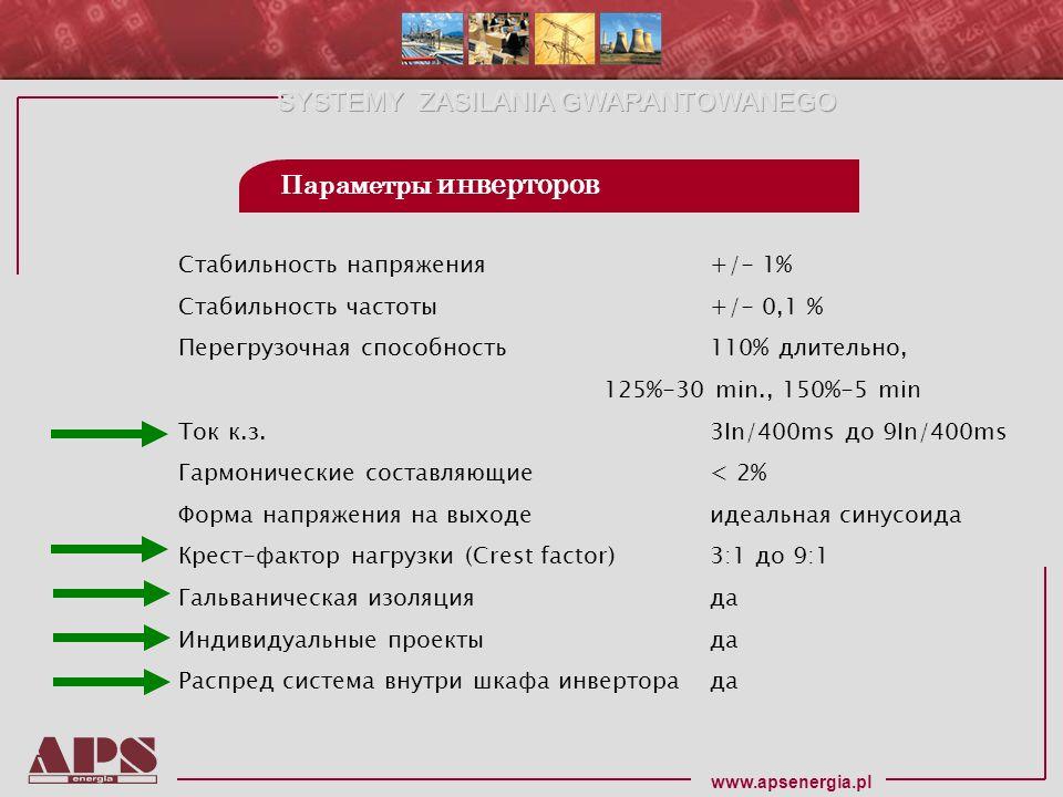 Параметры инверторов Стабильность напряжения +/- 1%