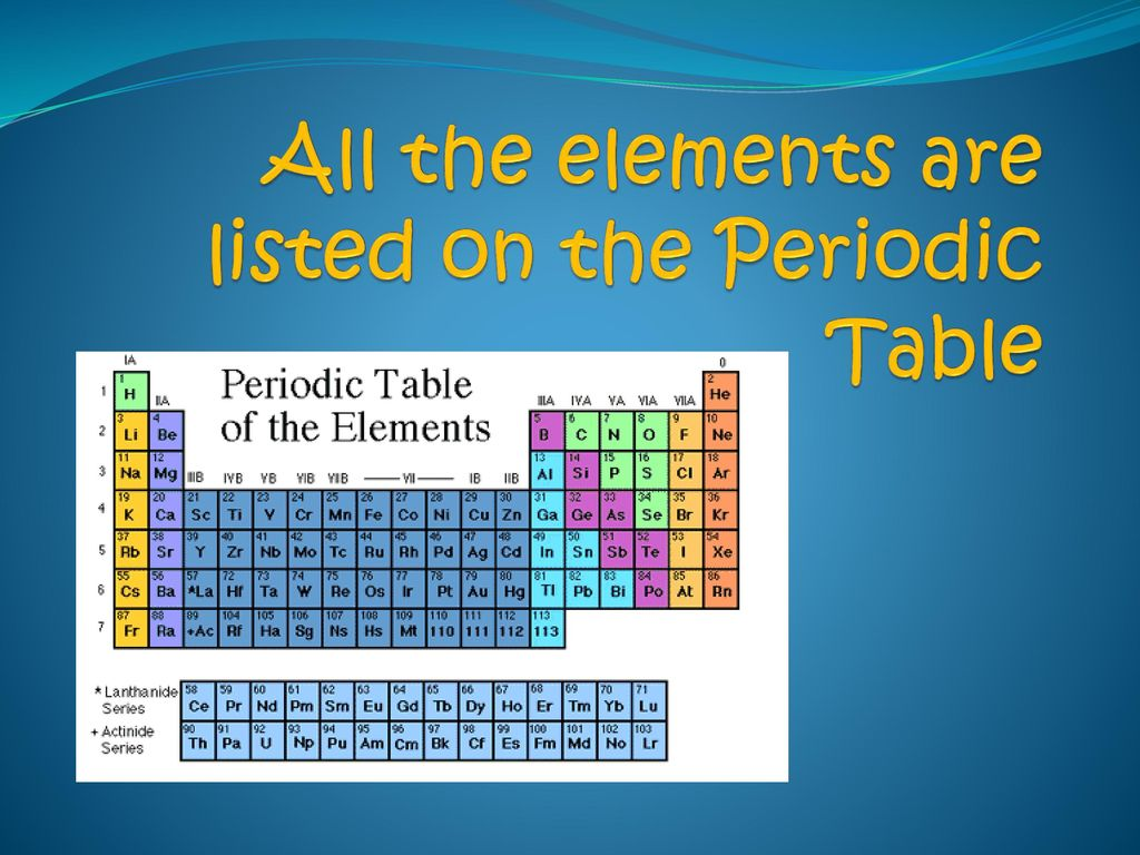 Re element periodic table choice image periodic table images re element periodic table gallery periodic table images 26th element periodic table choice image periodic table gamestrikefo Image collections