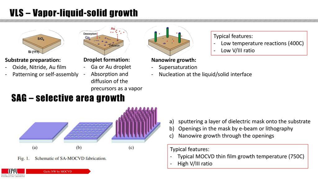 Goldnanowires furthermore Bio Research Front Page in addition Applsci G together with Article Fig Html in addition Factsheet Wongfig. on nanowire solar cells