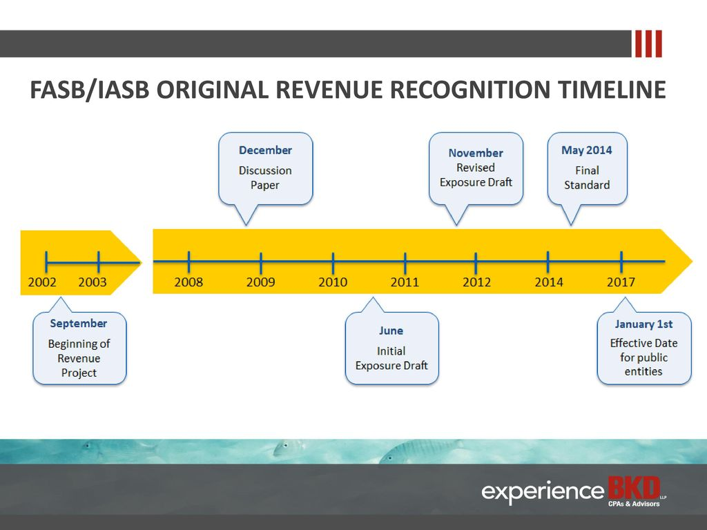 revenue recognition on fasb and iasb The new revenue standard will significantly affect the revenue recognition  in  2016, the fasb and iasb issued several amendments and clarifications to the.