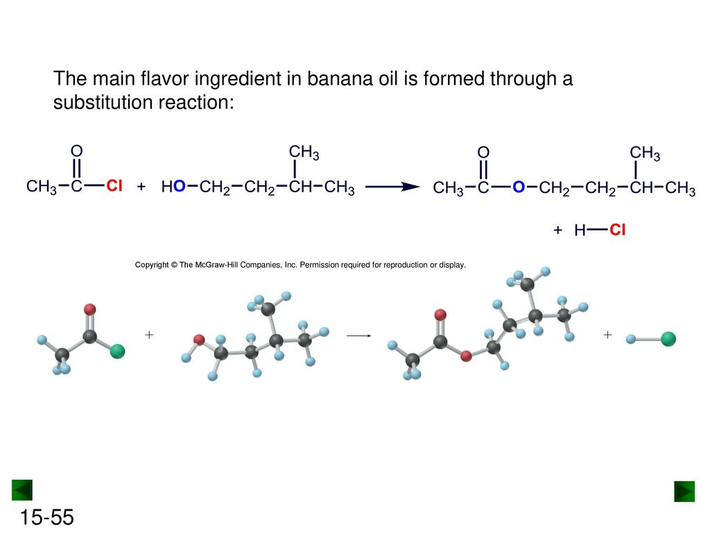 synthesis of banana flavor Free essay: synthesis of isopentyl acetate (banana oil) using a fischer esterification reaction zhenshu wang (stan) ta: aaron league september 23, 2012.