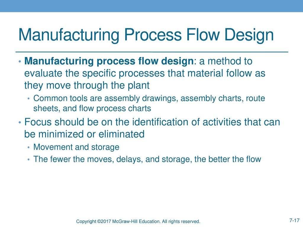 Chapter 7 manufacturing processes ppt video online download 17 manufacturing process flow design nvjuhfo Image collections