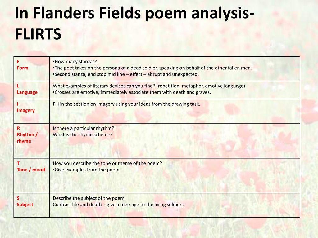 John Mccrae In Flanders Fields Poem Analysis Essay