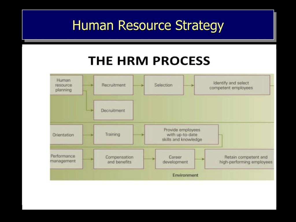 human resource strategy of the nhs Wirral community nhs trust's human resources (hr) strategy sets out the organisation's approach to the delivery of its vision and strategy through its people our workforce represents over 80% of the costs of the organisation, and is therefore.