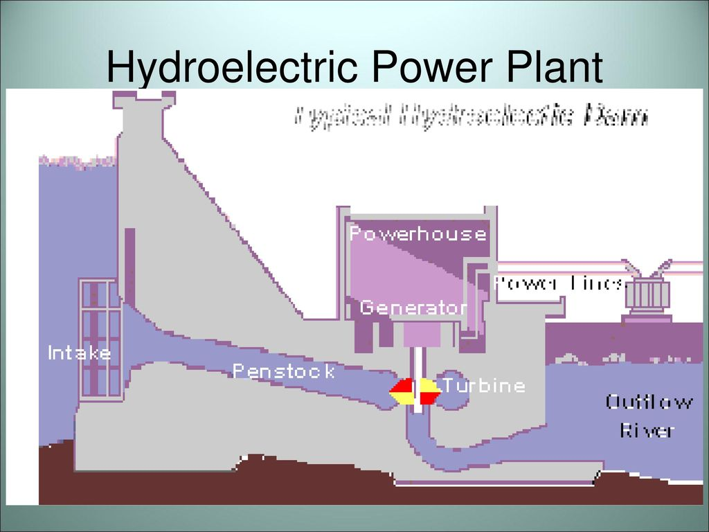 hydropower energy definition
