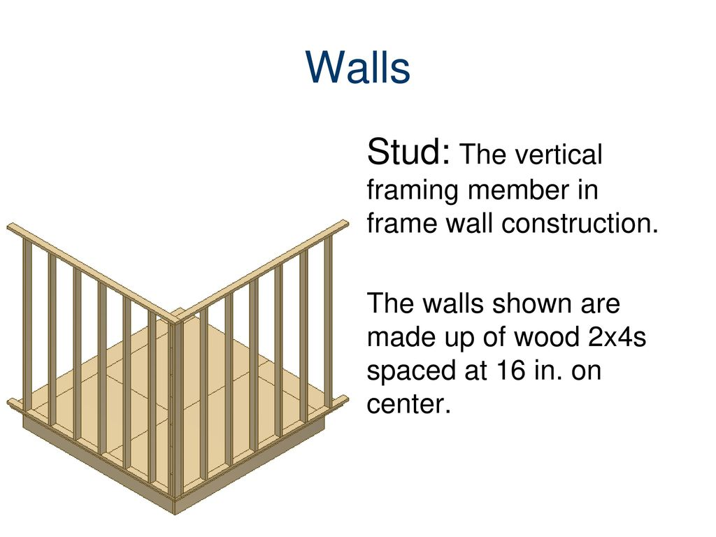 Common Components Of A Traditional Wood Framed Building Ppt Video Online Download