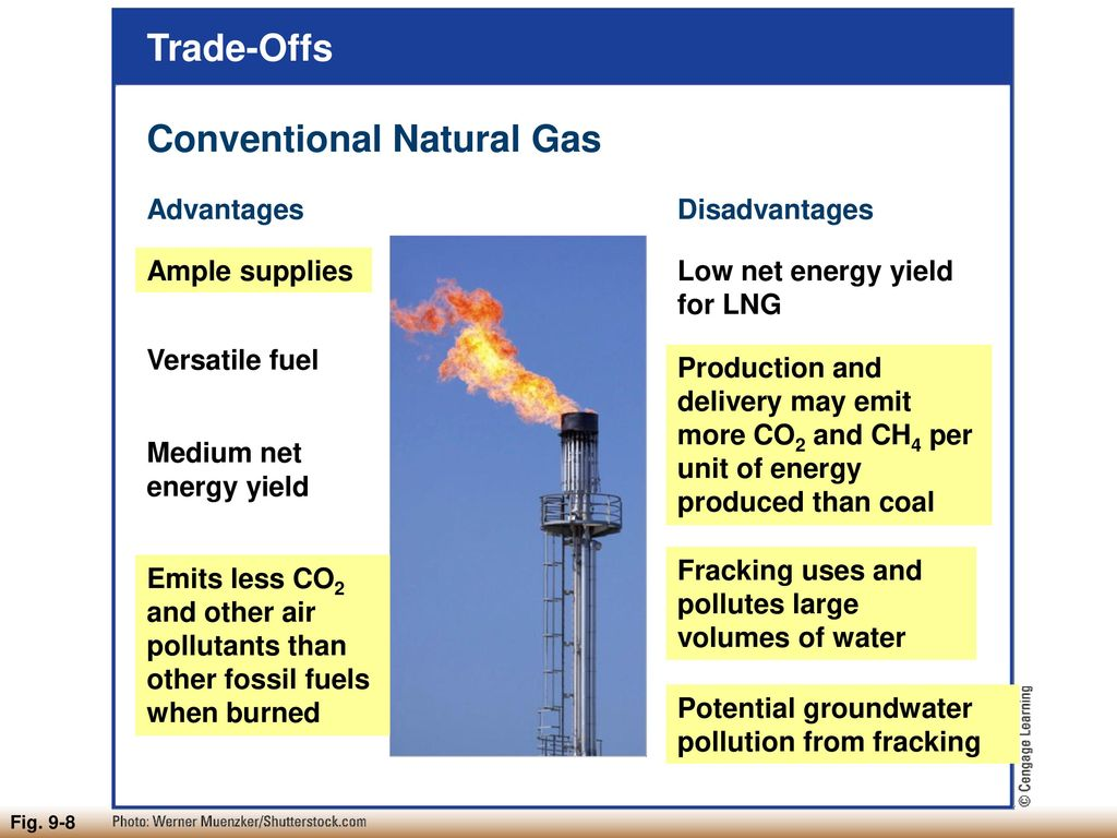 What Is An Disadvantage Of Using Natural Gas