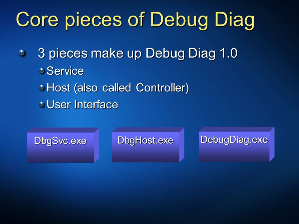 Core pieces of Debug Diag