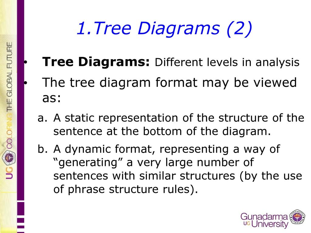 Contemporary 79 Phenomenal Free Tree Diagram Maker Sketch Electrical ...