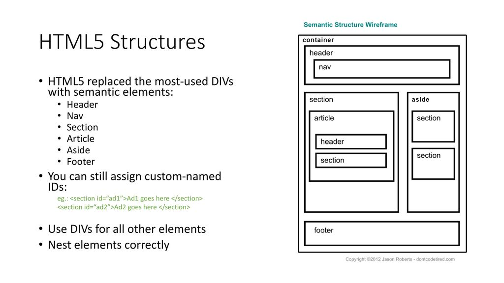 Working with html5 div structures css webfonts and - Div id header ...