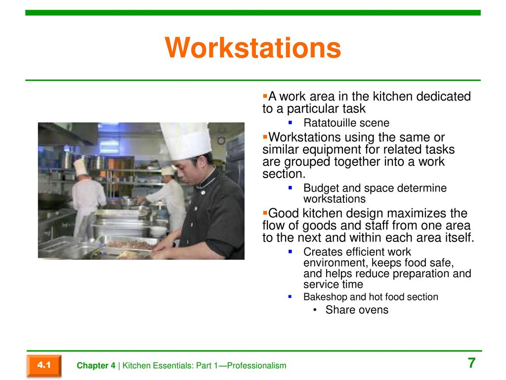 ProStart Obj. 4.0 Kitchen Essentials: Part 1— Professionalism. - ppt ...