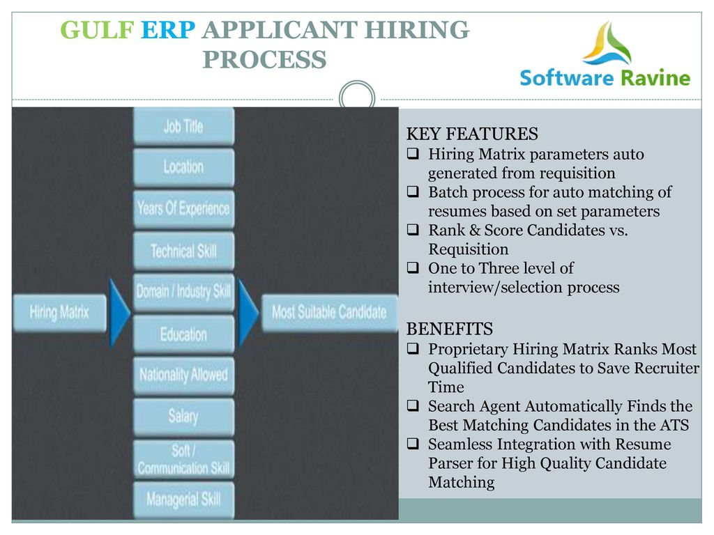 Auto Generated Resumes Based On Job Posting