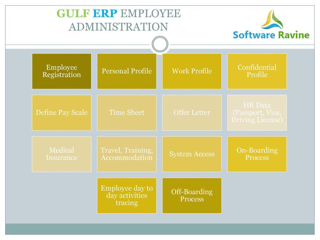 Gulf erp ppt download 39 gulf erp employee administration nvjuhfo Choice Image