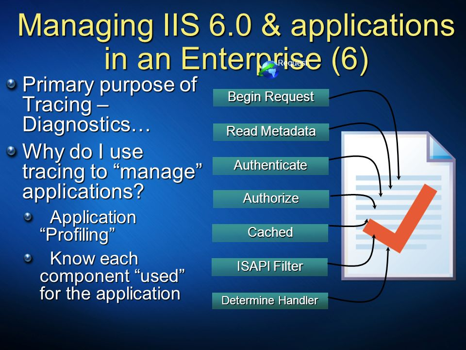 Managing IIS 6.0 & applications in an Enterprise (6)