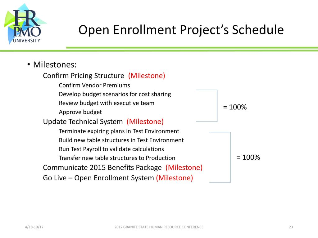 project plan for authomated enrollment system What are the objectives in enrollment system an enrollment system automated system in place by a college orschool that allows the user to enroll in classes.