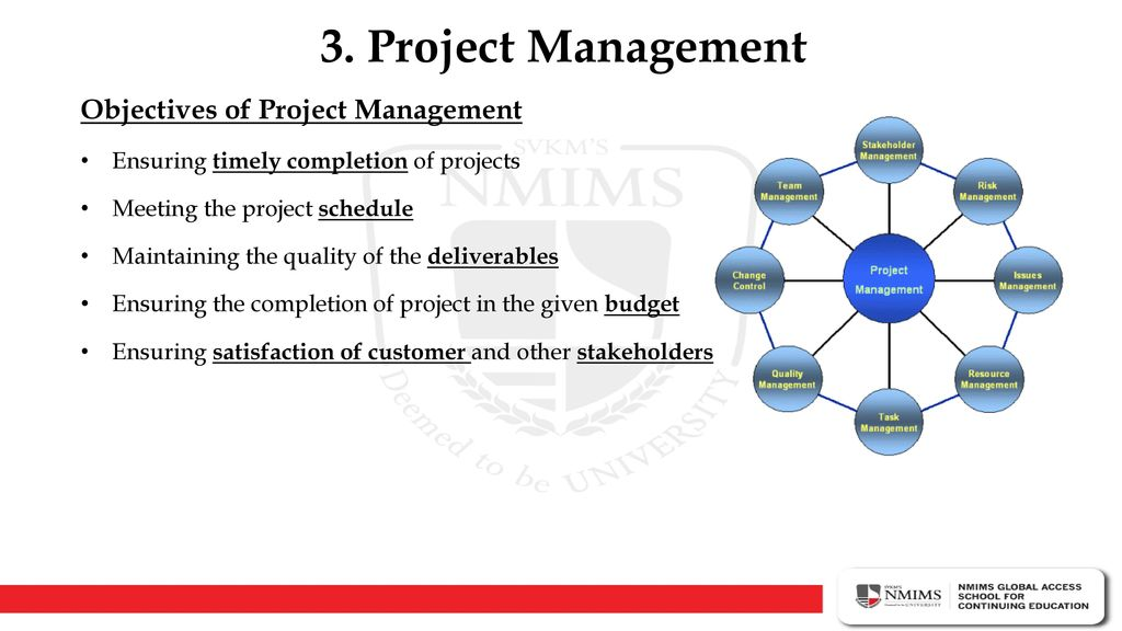 e project management essay Here are five steps to come up with good project management research writing, read and follow these steps while writing research paper on project management.